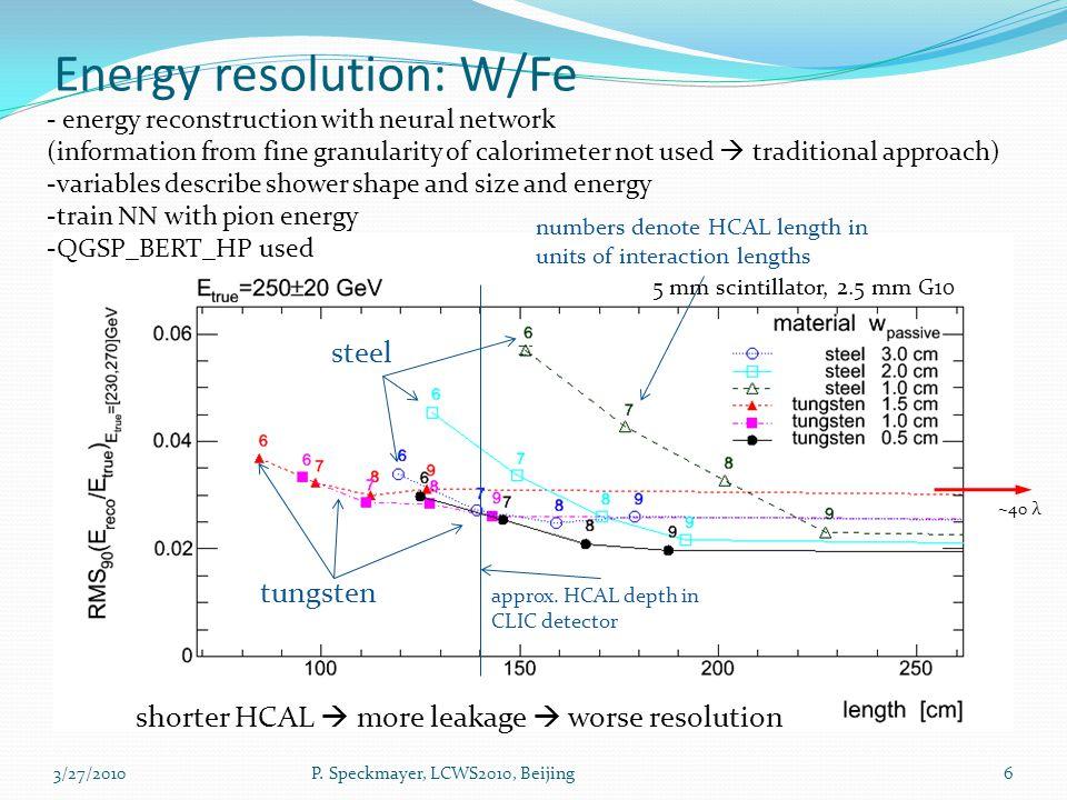 Energy resolution: W/Fe P.