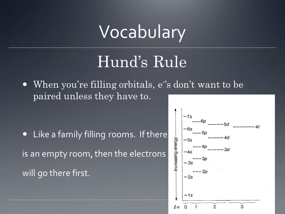 Vocabulary Hund's Rule When you're filling orbitals, e - 's don't want to be paired unless they have to. Like a family filling rooms. If there is an e