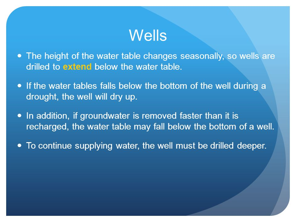The height of the water table changes seasonally, so wells are drilled to extend below the water table. If the water tables falls below the bottom of