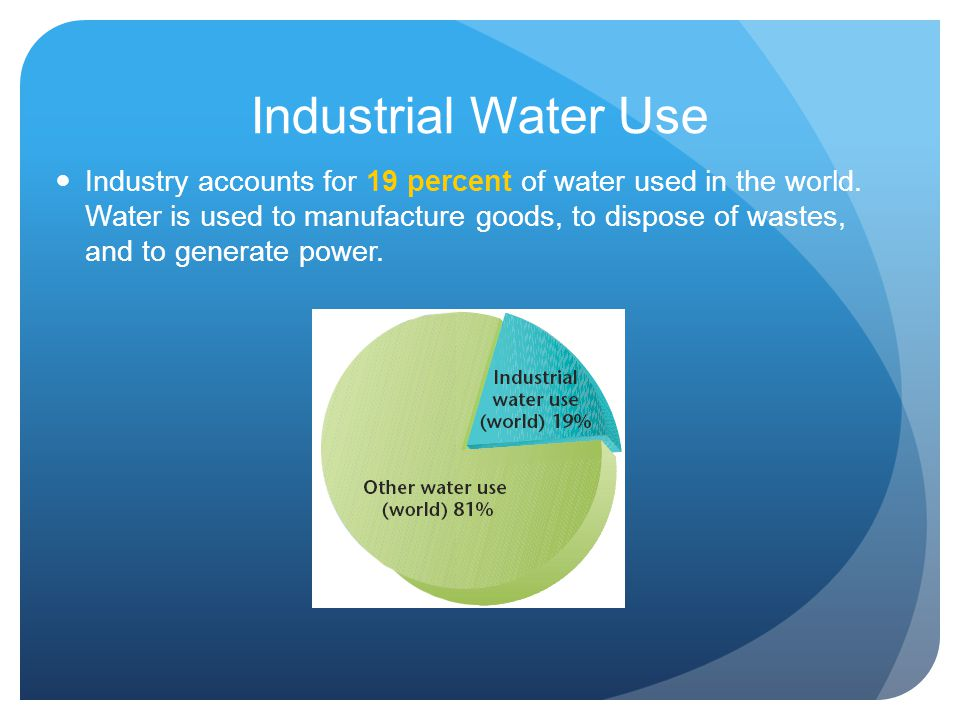 Industrial Water Use Industry accounts for 19 percent of water used in the world. Water is used to manufacture goods, to dispose of wastes, and to gen