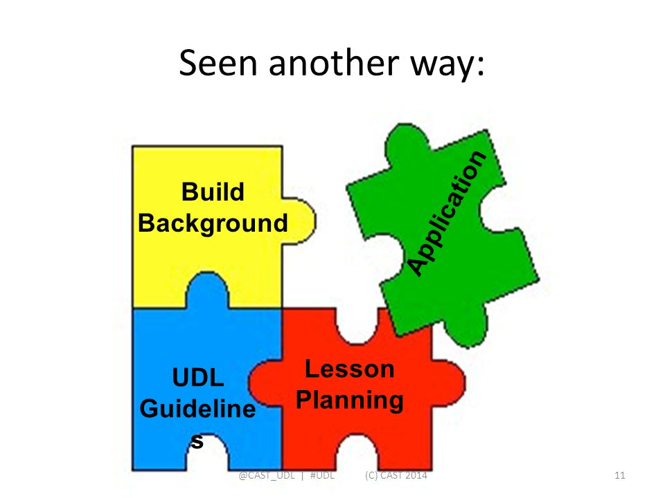 Seen another way: Build Background UDL Guideline s Application Lesson Planning @CAST_UDL | #UDL (C) CAST 201411