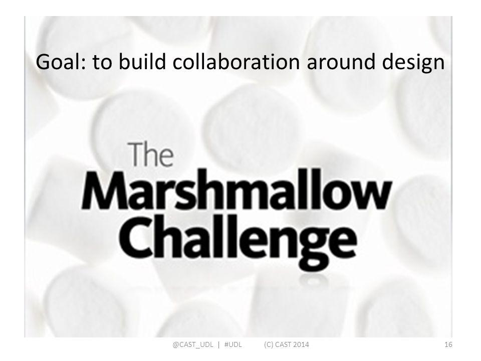 Goal: to build collaboration around design @CAST_UDL   #UDL (C) CAST 201416