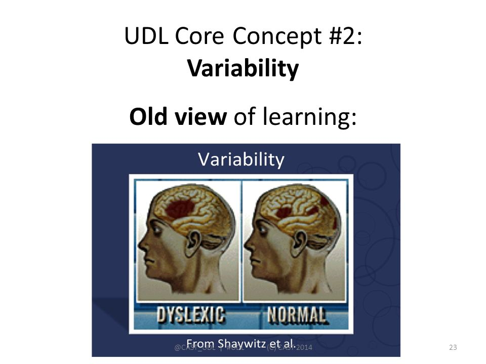 UDL Core Concept #2: Variability Old view of learning: @CAST_UDL | #UDL (C) CAST 201423