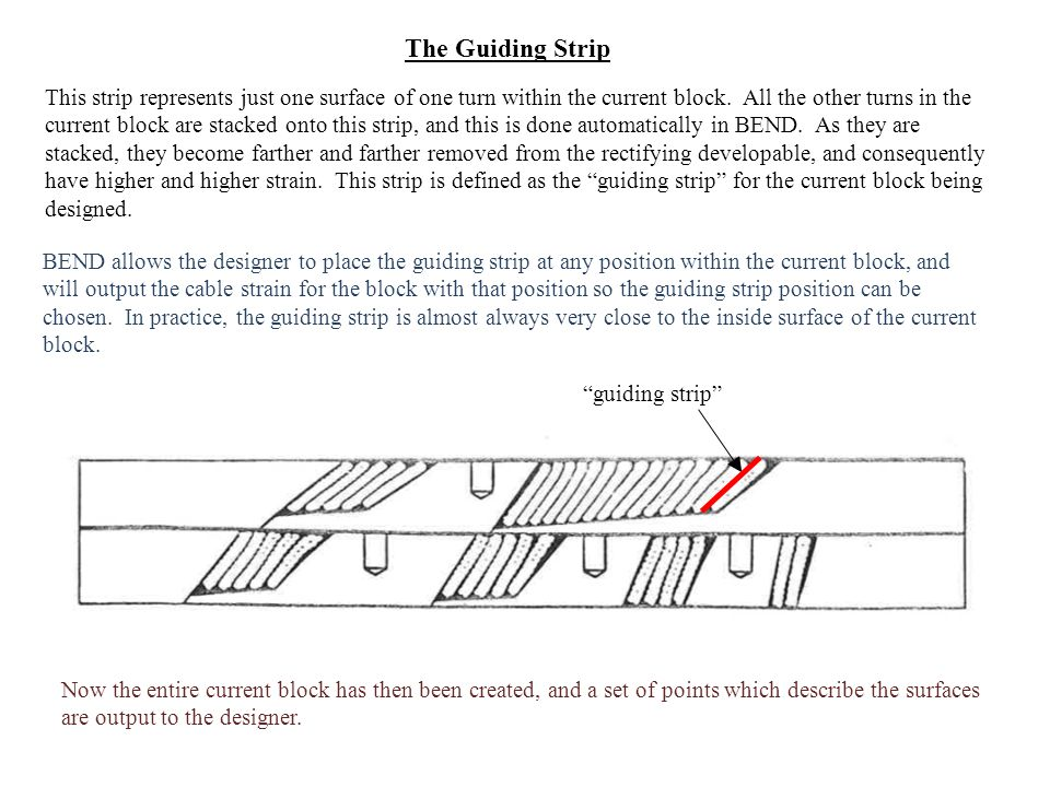 The Guiding Strip This strip represents just one surface of one turn within the current block.