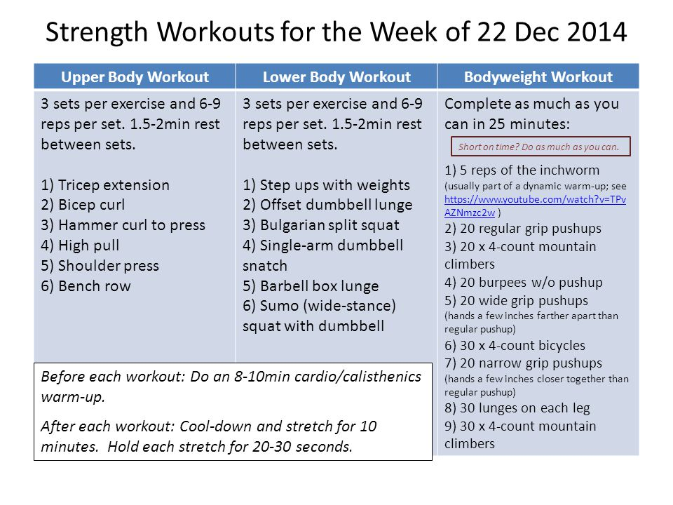 Strength Workouts for the Week of 22 Dec 2014 Upper Body WorkoutLower Body WorkoutBodyweight Workout 3 sets per exercise and 6-9 reps per set.