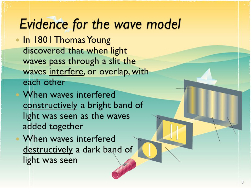 Evidence for the wave model In 1801 Thomas Young discovered that when light waves pass through a slit the waves interfere, or overlap, with each other When waves interfered constructively a bright band of light was seen as the waves added together When waves interfered destructively a dark band of light was seen 8