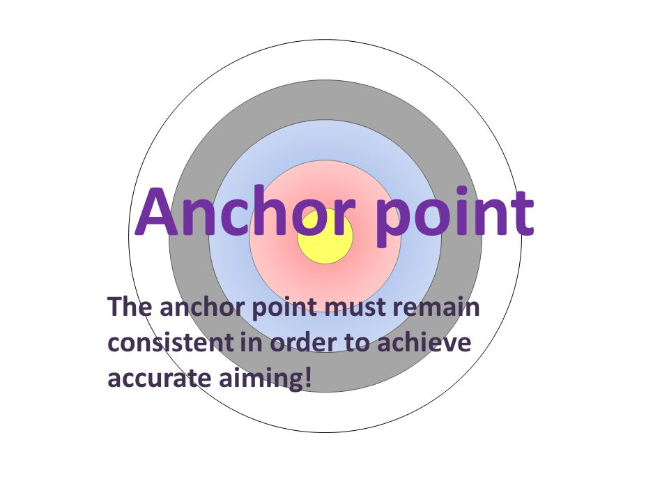 Anchor point The anchor point must remain consistent in order to achieve accurate aiming!