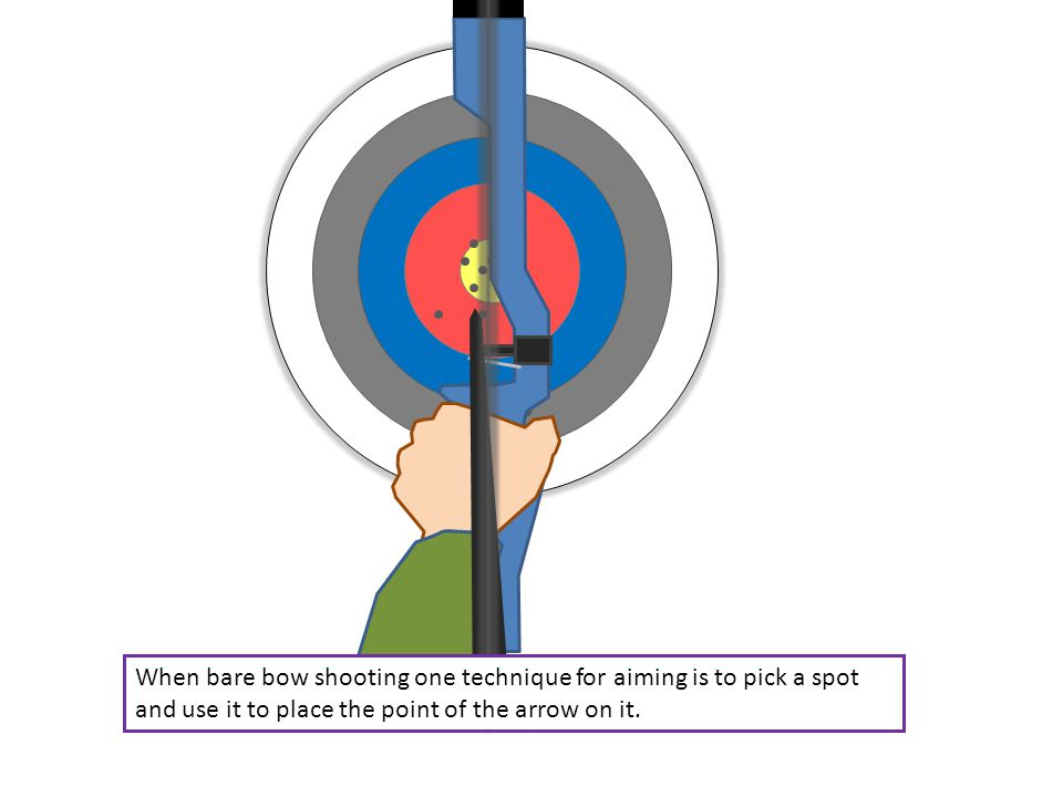 When bare bow shooting one technique for aiming is to pick a spot and use it to place the point of the arrow on it.