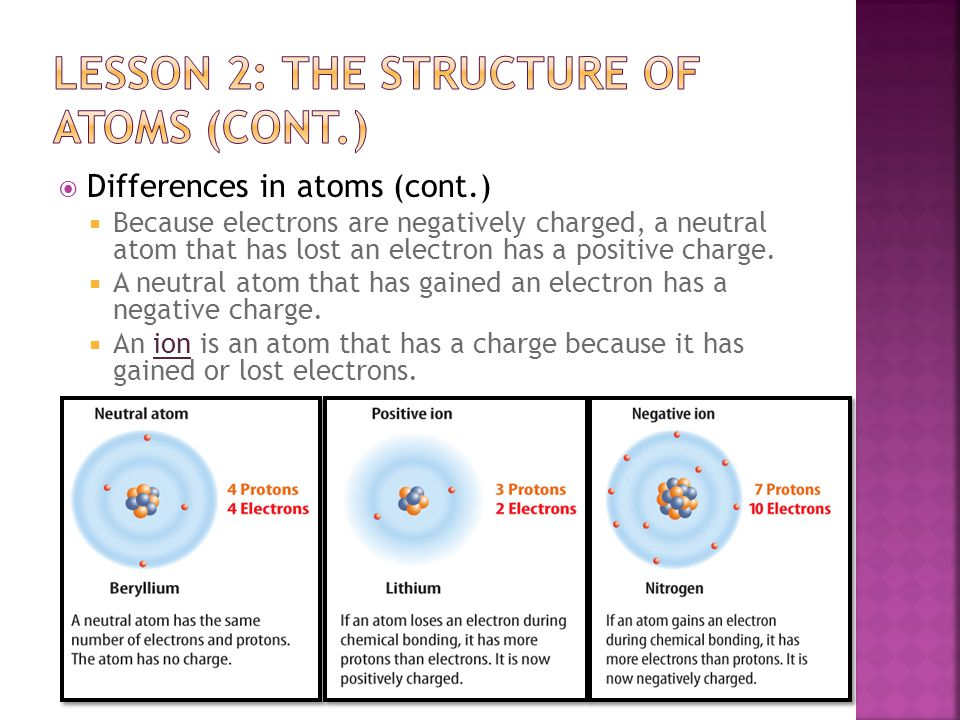  Differences in atoms (cont.)  Every element in the periodic table has a different atomic number.