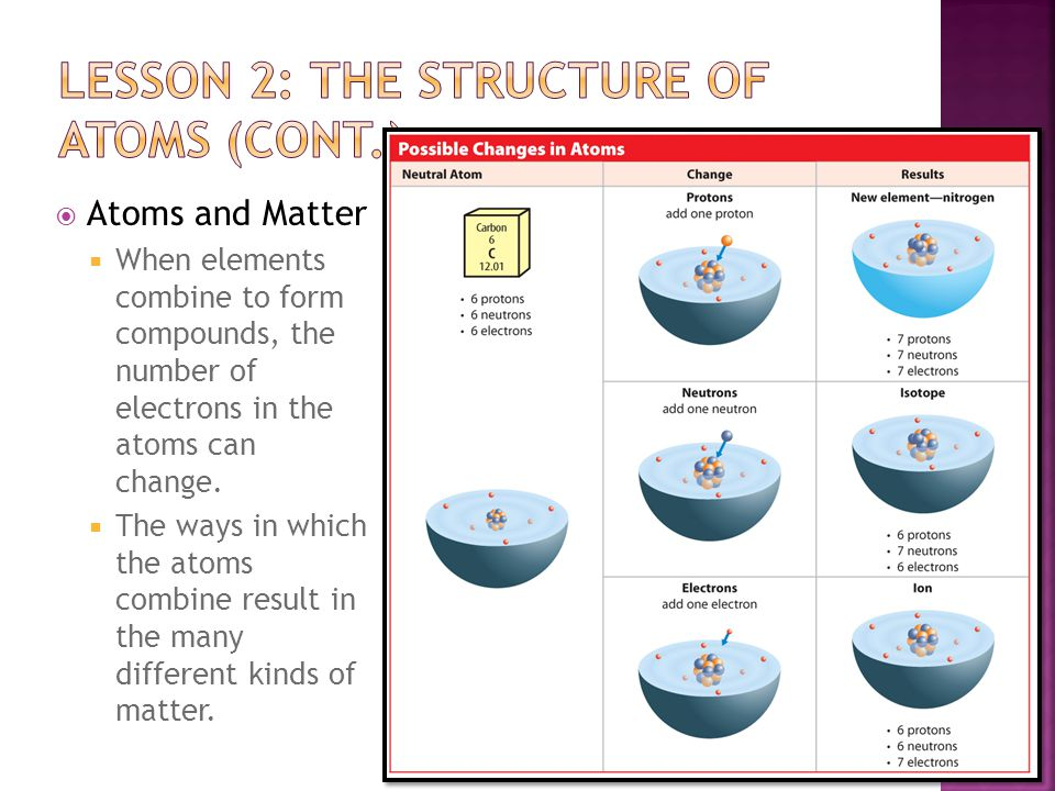  Differences in atoms (cont.)  Because electrons are negatively charged, a neutral atom that has lost an electron has a positive charge.