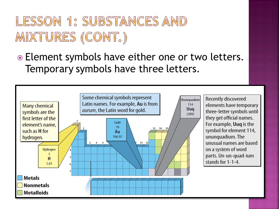 What is a substance. A substance is matter with a composition that is always the same.