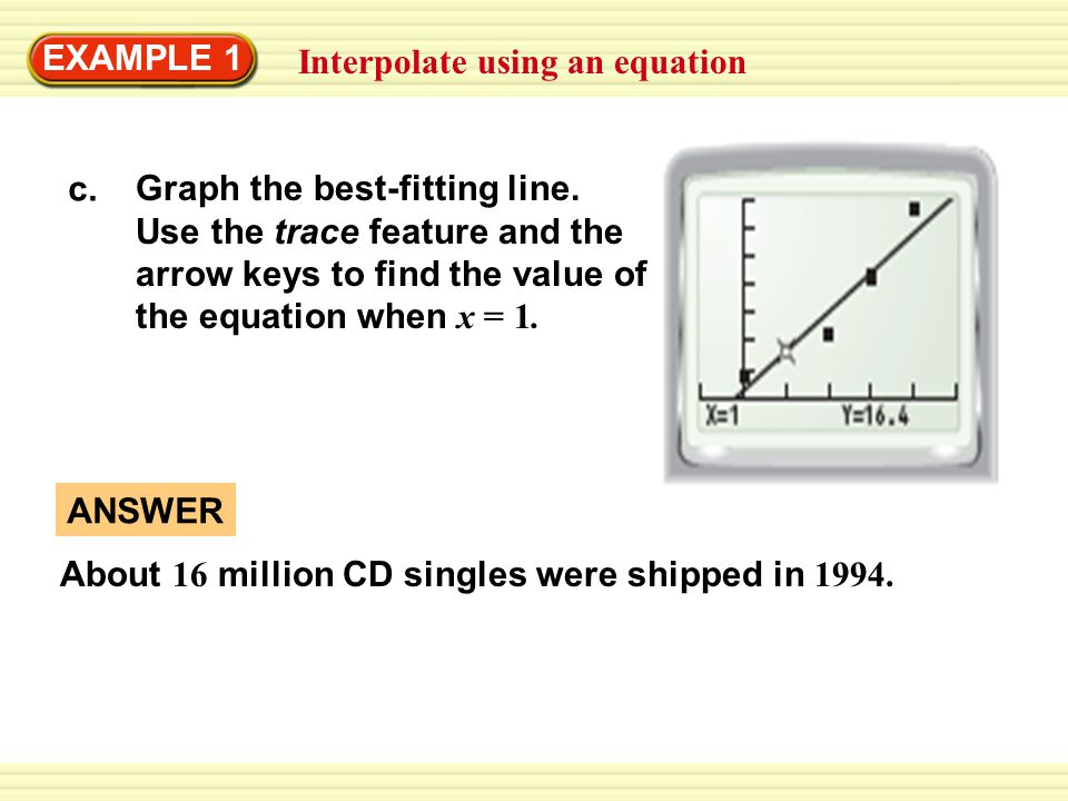 Interpolate using an equation EXAMPLE 1 c. Graph the best-fitting line. Use the trace feature and the arrow keys to find the value of the equation whe