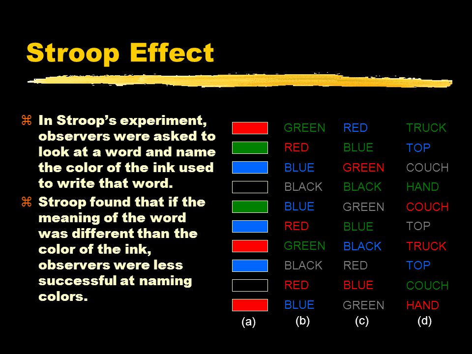 Stroop Effect zIn Stroop's experiment, observers were asked to look at a word and name the color of the ink used to write that word.