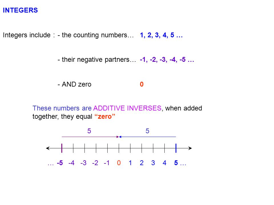 INTEGERS Integers include :- the counting numbers…1, 2, 3, 4, 5 … - their negative partners…-1, -2, -3, -4, -5 … - AND zero0 0 1 2 3 4 5 … -5 -4 -3 -2