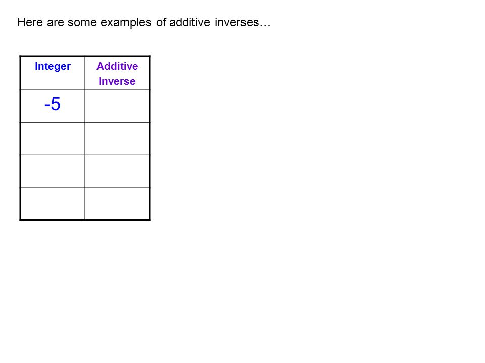 Here are some examples of additive inverses… IntegerAdditive Inverse -5