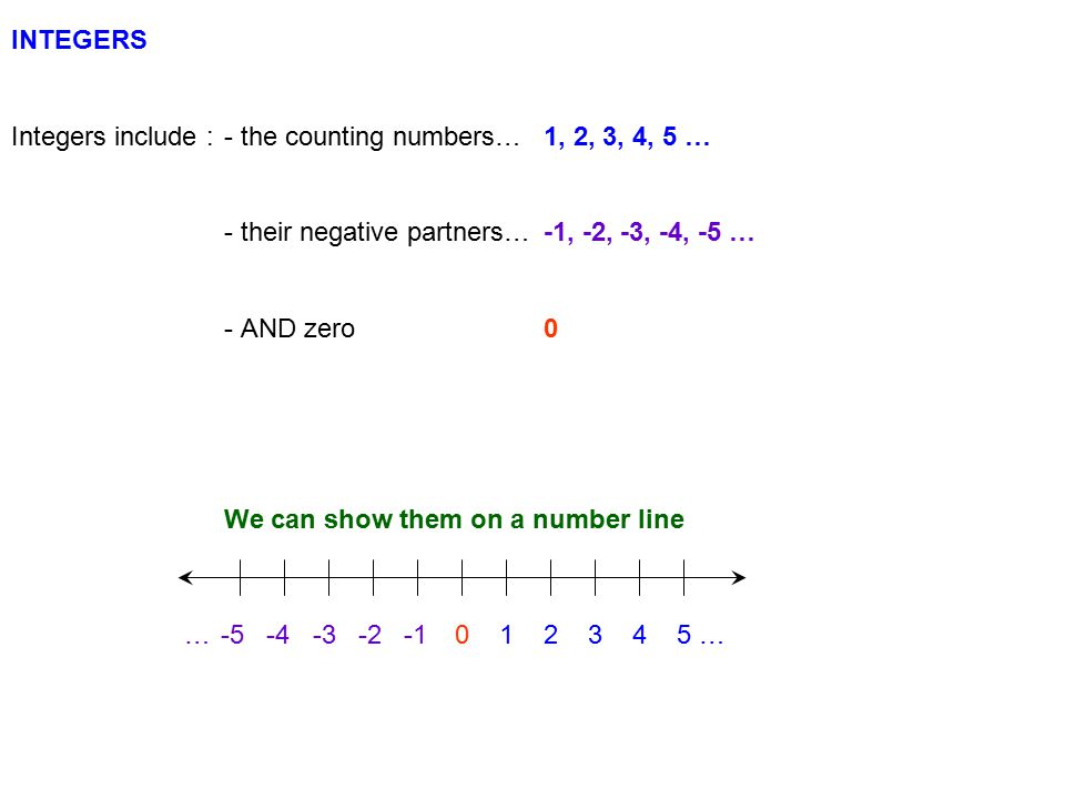 INTEGERS Integers include :- the counting numbers…1, 2, 3, 4, 5 … - their negative partners…-1, -2, -3, -4, -5 … - AND zero0 We can show them on a num