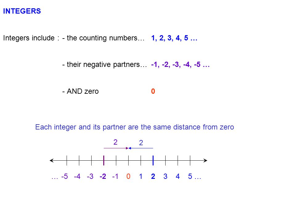 INTEGERS Integers include :- the counting numbers…1, 2, 3, 4, 5 … - their negative partners…-1, -2, -3, -4, -5 … - AND zero0 0 1 2 3 4 5 … -5 -4 -3 -2 -1 … Each integer and its partner are the same distance from zero 55