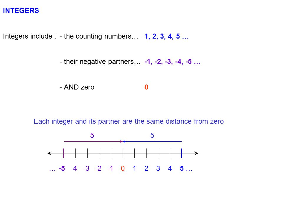 INTEGERS Integers include :- the counting numbers…1, 2, 3, 4, 5 … - their negative partners…-1, -2, -3, -4, -5 … - AND zero0 0 1 2 3 4 5 … -5 -4 -3 -2 -1 … These numbers are ADDITIVE INVERSES 55