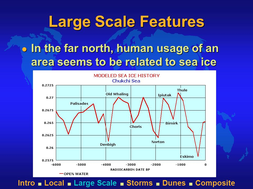 Intro  Local  Large Scale  Storms  Dunes  Composite Large Scale Features l In the far north, human usage of an area seems to be related to sea ice