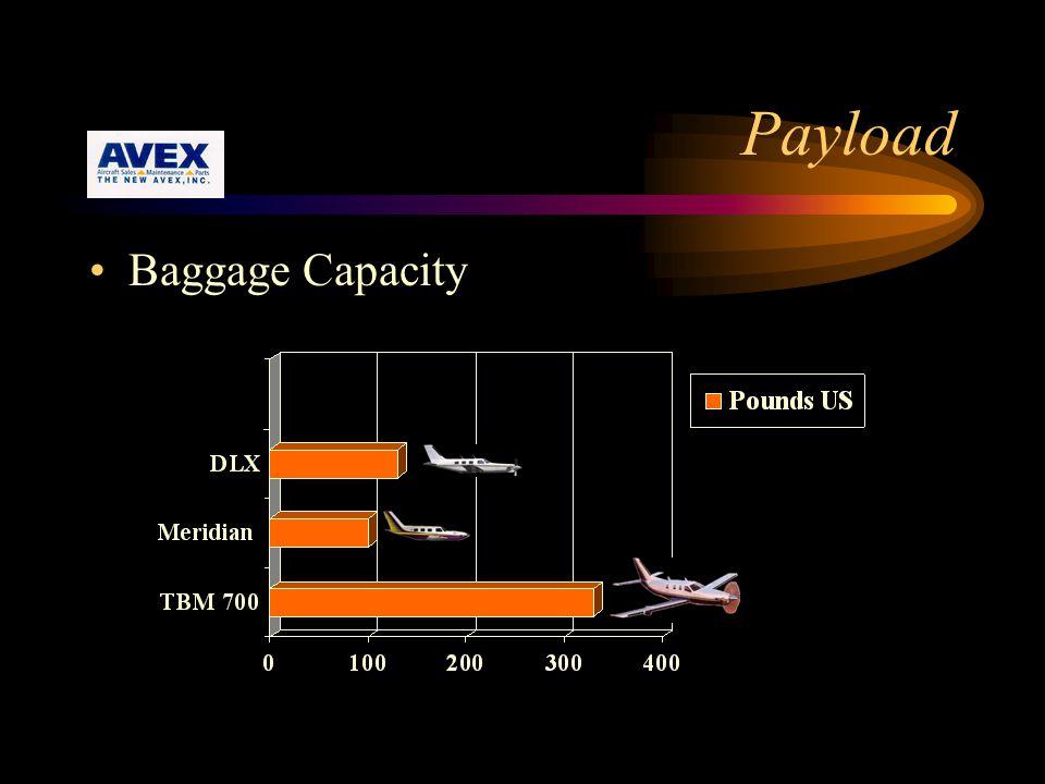 Payload Baggage Capacity