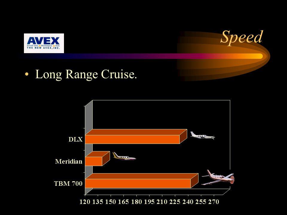 Speed Long Range Cruise.