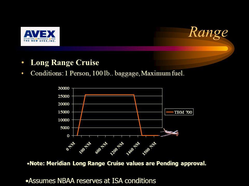 Range Long Range Cruise Conditions: 1 Person, 100 lb..