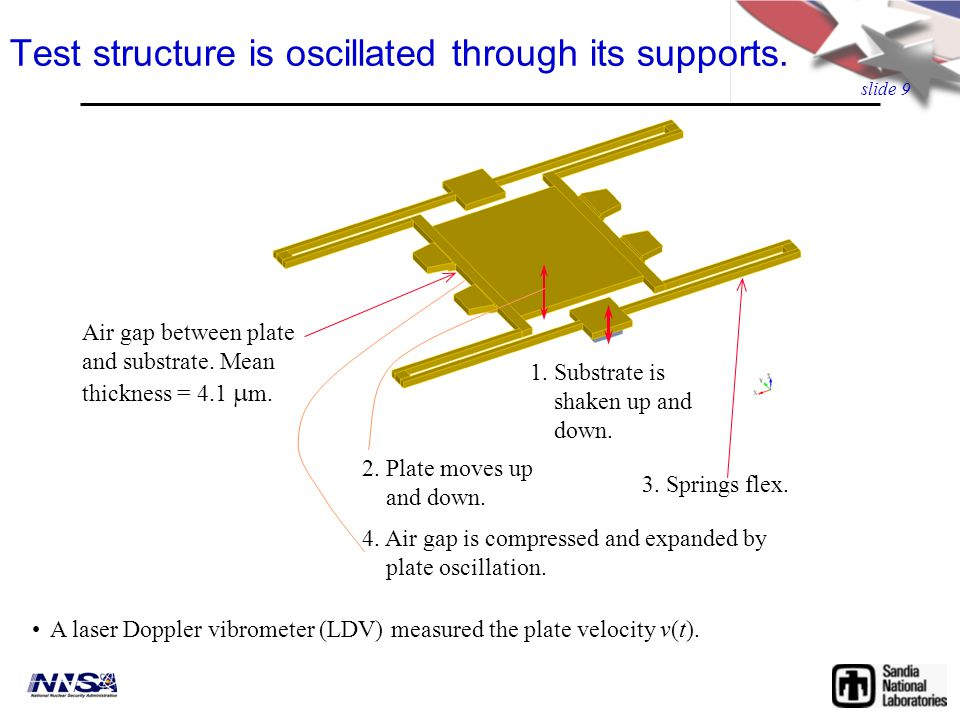 slide 9 Test structure is oscillated through its supports.