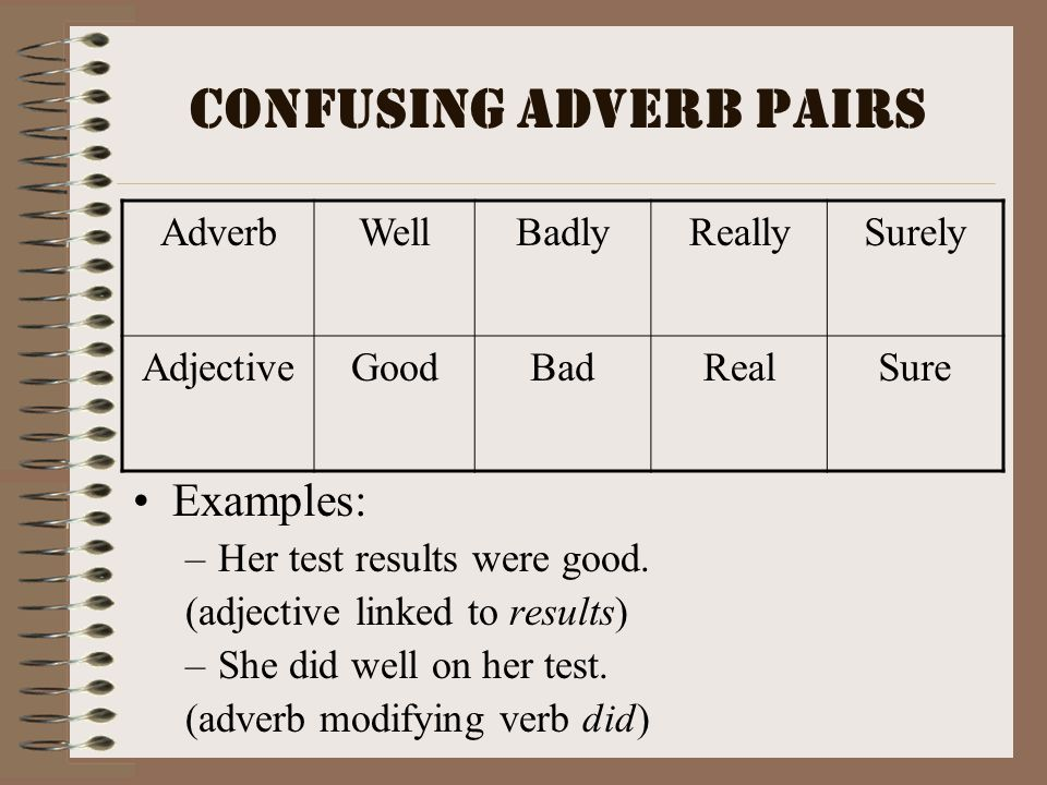 Confusing adverb pairs Examples: –Her test results were good. (adjective linked to results) –She did well on her test. (adverb modifying verb did) Adv