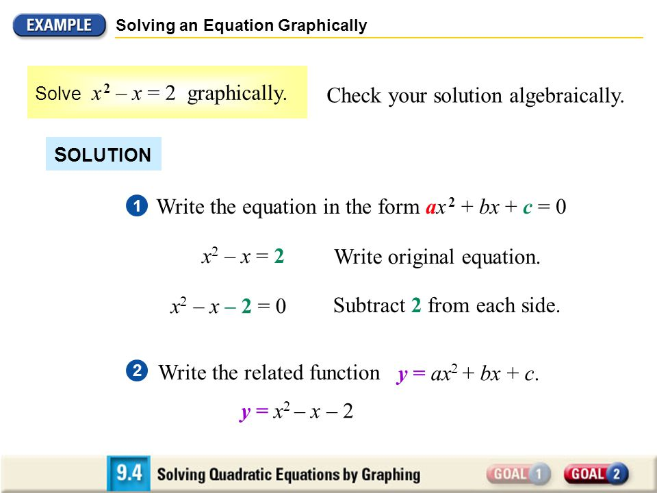 Solving an Equation Graphically Solve x 2 – x = 2 graphically.