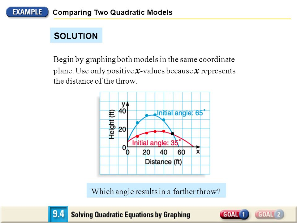 Comparing Two Quadratic Models P ARABOLIC M OTION An angle of 45 º produces the maximum distance when an object is propelled from ground level.