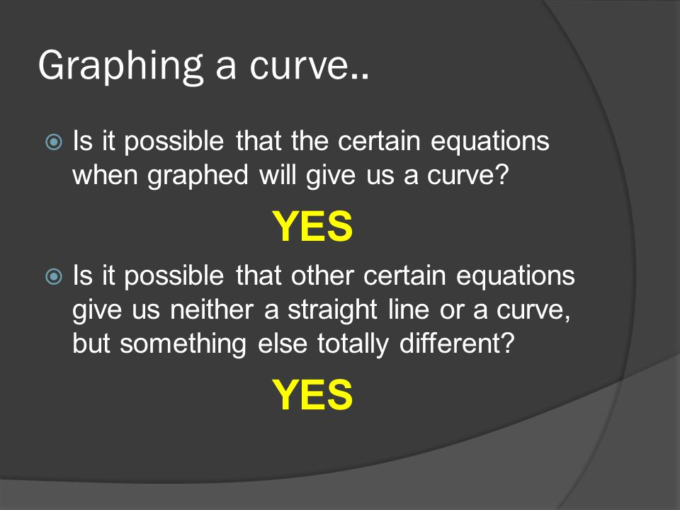Graphing a curve.. Is it possible that the certain equations when graphed will give us a curve.
