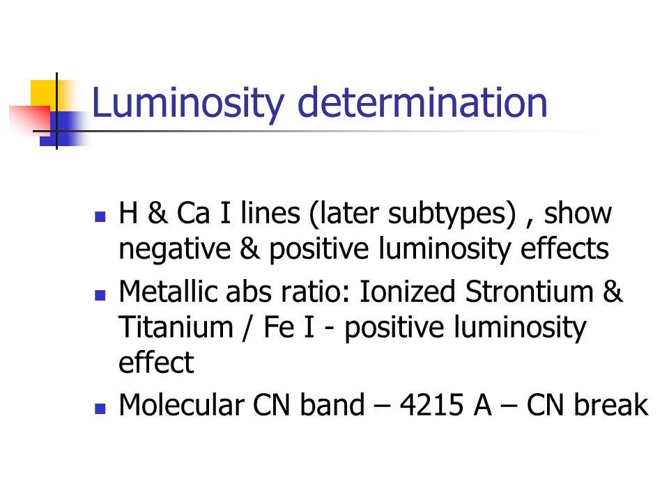 Luminosity cont..