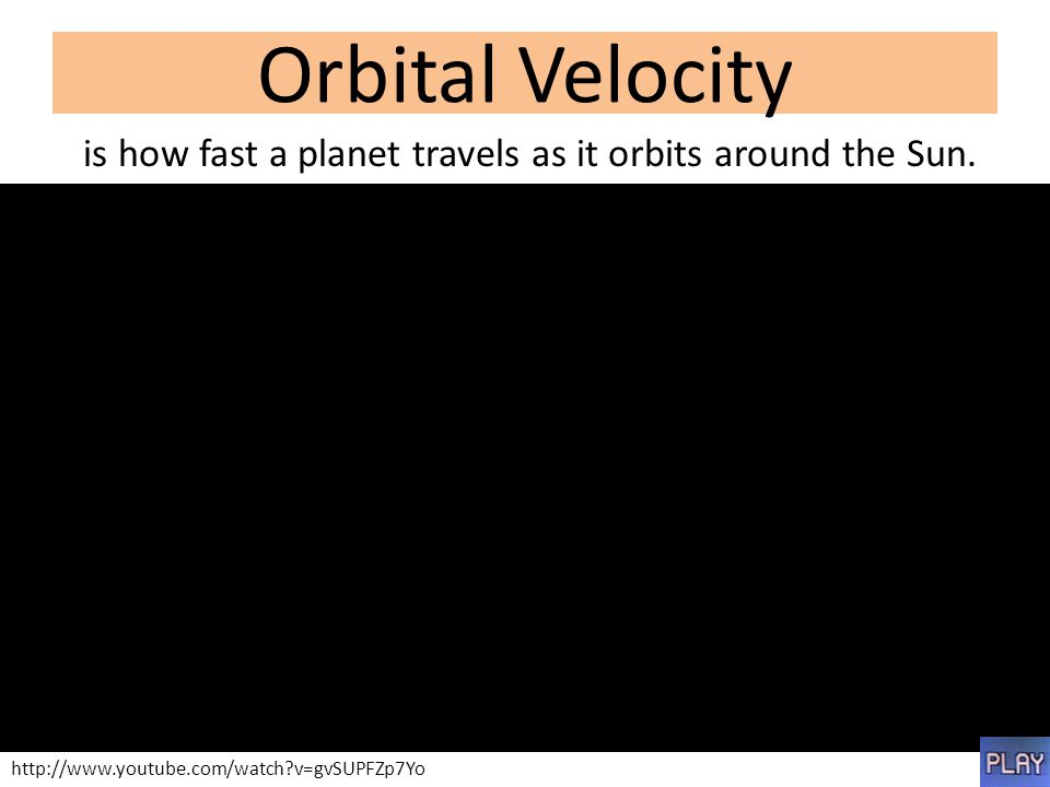 Orbital Velocity http://www.youtube.com/watch?v=gvSUPFZp7Yo is how fast a planet travels as it orbits around the Sun.
