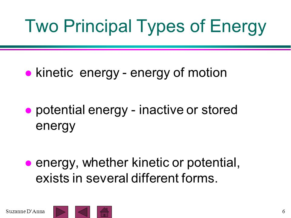 Suzanne D Anna7 Forms of Energy l chemical l electrical l mechanical l radiant