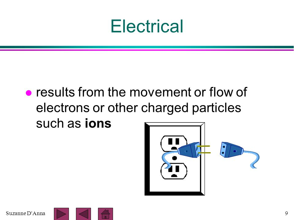 Suzanne D Anna9 Electrical l results from the movement or flow of electrons or other charged particles such as ions