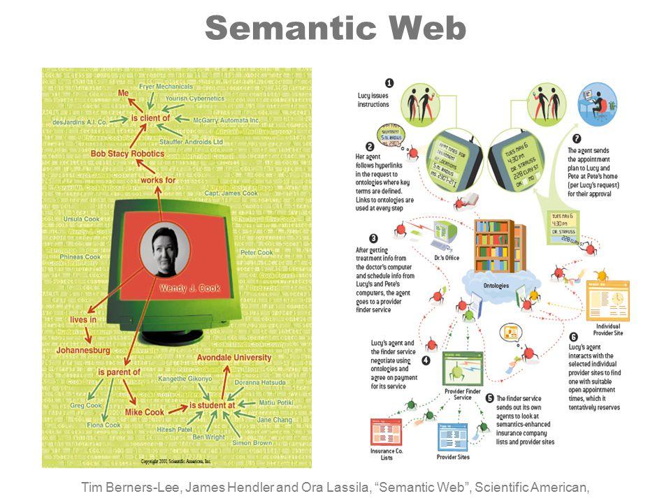 Semantic Web Tim Berners-Lee, James Hendler and Ora Lassila, Semantic Web , Scientific American,