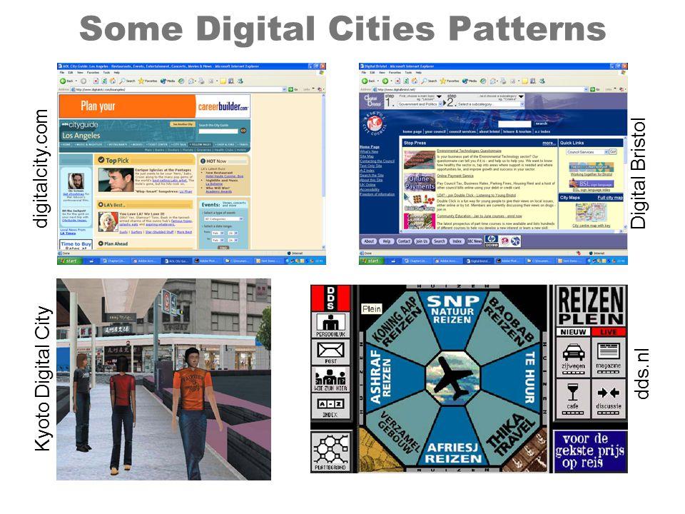 Some Digital Cities Patterns digitalcity.com Hull Digital City Digital Bristol Aruba Digital City Kyoto Digital City dds.nl