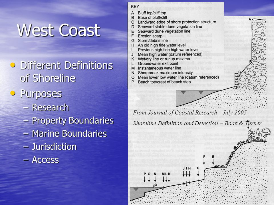 West Coast Different Definitions of Shoreline Different Definitions of Shoreline Purposes Purposes –Research –Property Boundaries –Marine Boundaries –Jurisdiction –Access From Journal of Coastal Research - July 2005 Shoreline Definition and Detection – Boak & Turner