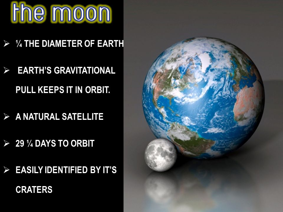  ¼ THE DIAMETER OF EARTH  EARTH'S GRAVITATIONAL PULL KEEPS IT IN ORBIT.