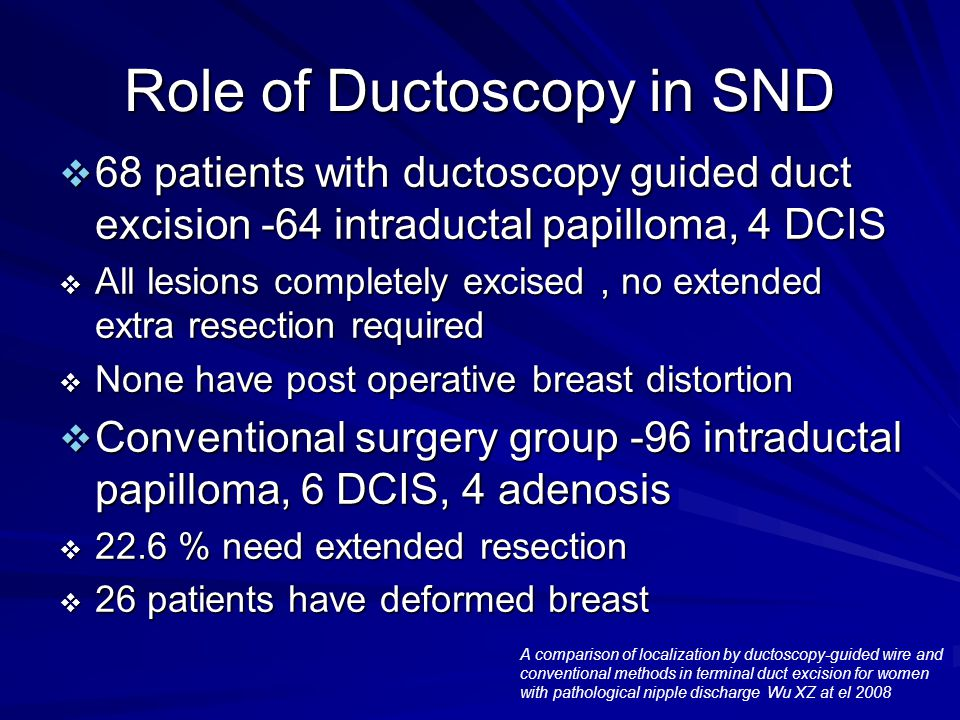Role of Ductoscopy in SND  68 patients with ductoscopy guided duct excision -64 intraductal papilloma, 4 DCIS  All lesions completely excised, no ex