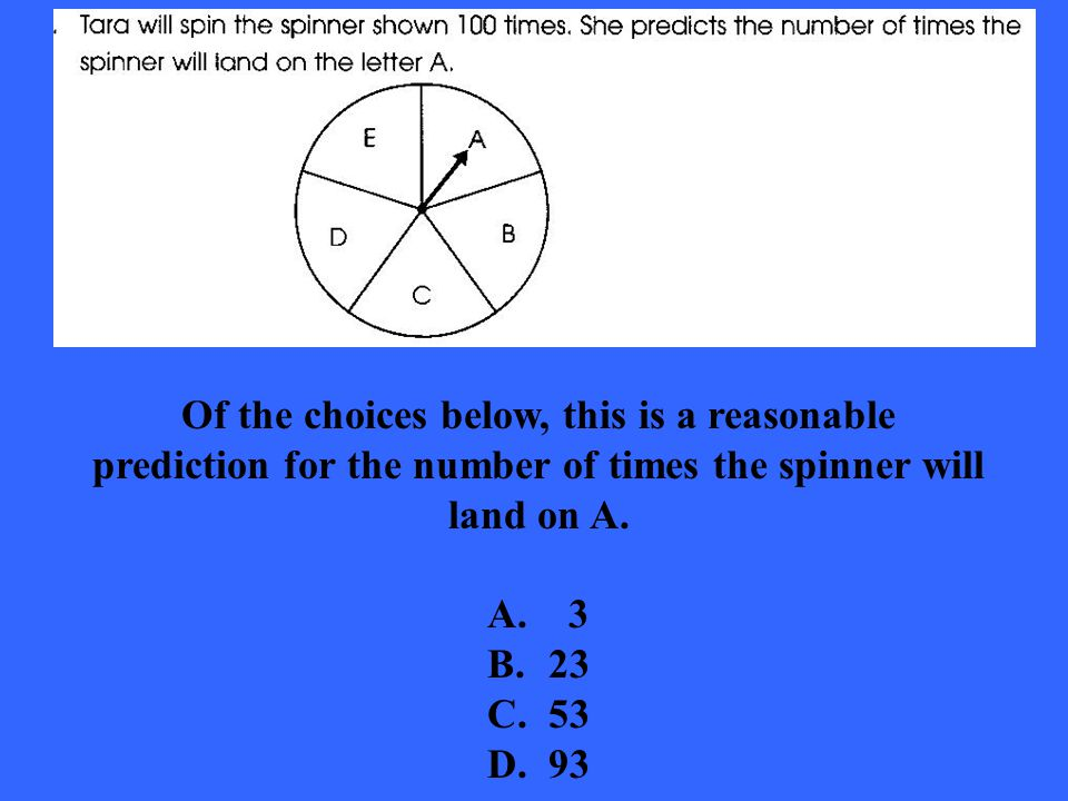 Of the choices below, this is a reasonable prediction for the number of times the spinner will land on A.