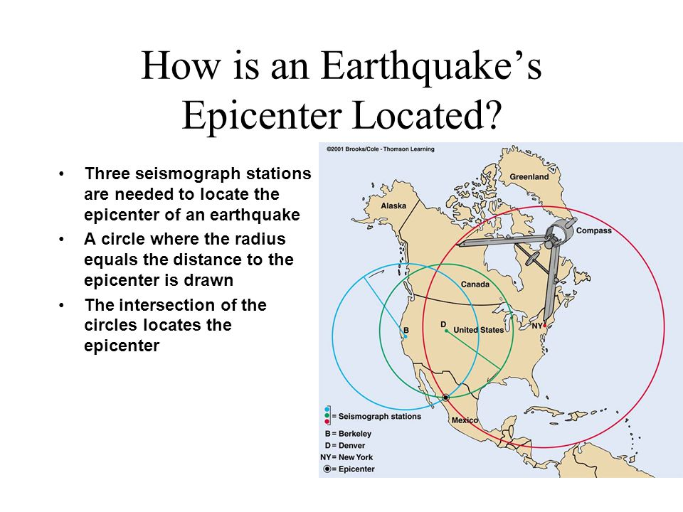 How is an Earthquake's Epicenter Located? Three seismograph stations are needed to locate the epicenter of an earthquake A circle where the radius equ