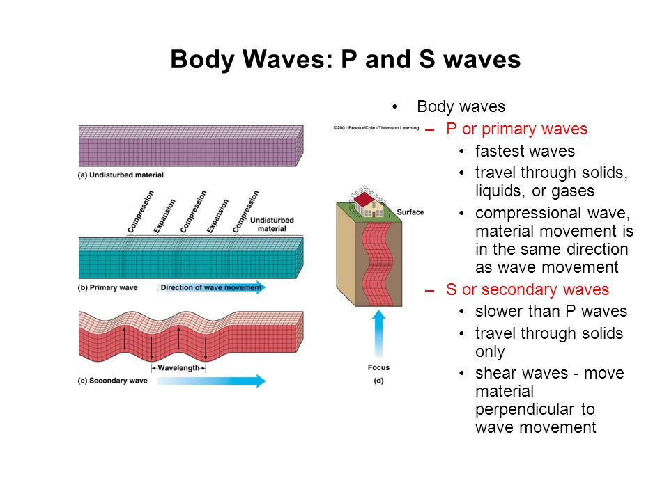 Surface Waves: R and L waves Surface Waves –Travel just below or along the ground's surface –Slower than body waves; rolling and side-to-side movement –Especially damaging to buildings