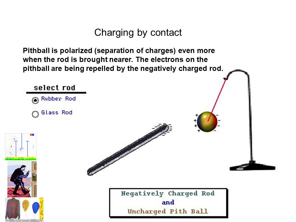 Charging by contact Pithball is polarized (separation of charges) even more when the rod is brought nearer. The electrons on the pithball are being re