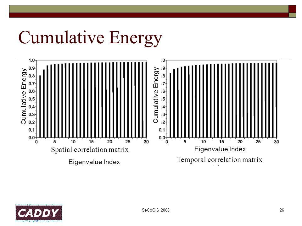SeCoGIS 200826 Cumulative Energy Spatial correlation matrix Eigenvalue Index Cumulative Energy Temporal correlation matrix