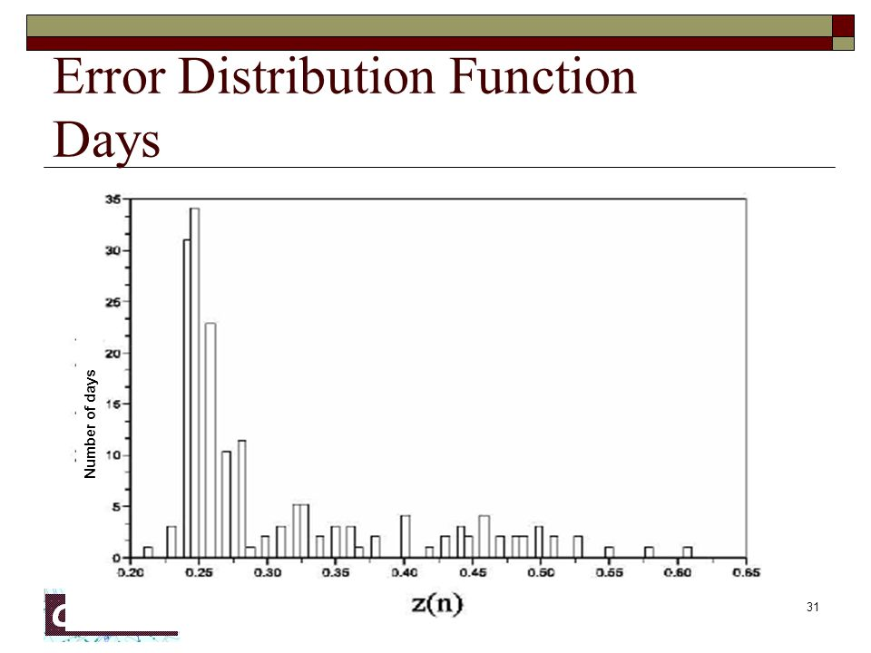 SeCoGIS 200831 Error Distribution Function Days Number of days