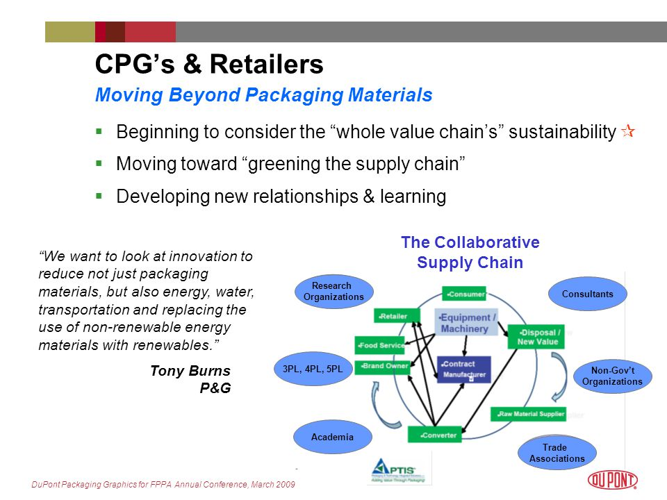 DuPont Packaging Graphics for FPPA Annual Conference, March 2009 CPG's & Retailers Moving Beyond Packaging Materials  Beginning to consider the whole value chain's sustainability   Moving toward greening the supply chain  Developing new relationships & learning Research Organizations 3PL, 4PL, 5PL Academia Consultants Non-Gov't Organizations Trade Associations The Collaborative Supply Chain We want to look at innovation to reduce not just packaging materials, but also energy, water, transportation and replacing the use of non-renewable energy materials with renewables. Tony Burns P&G