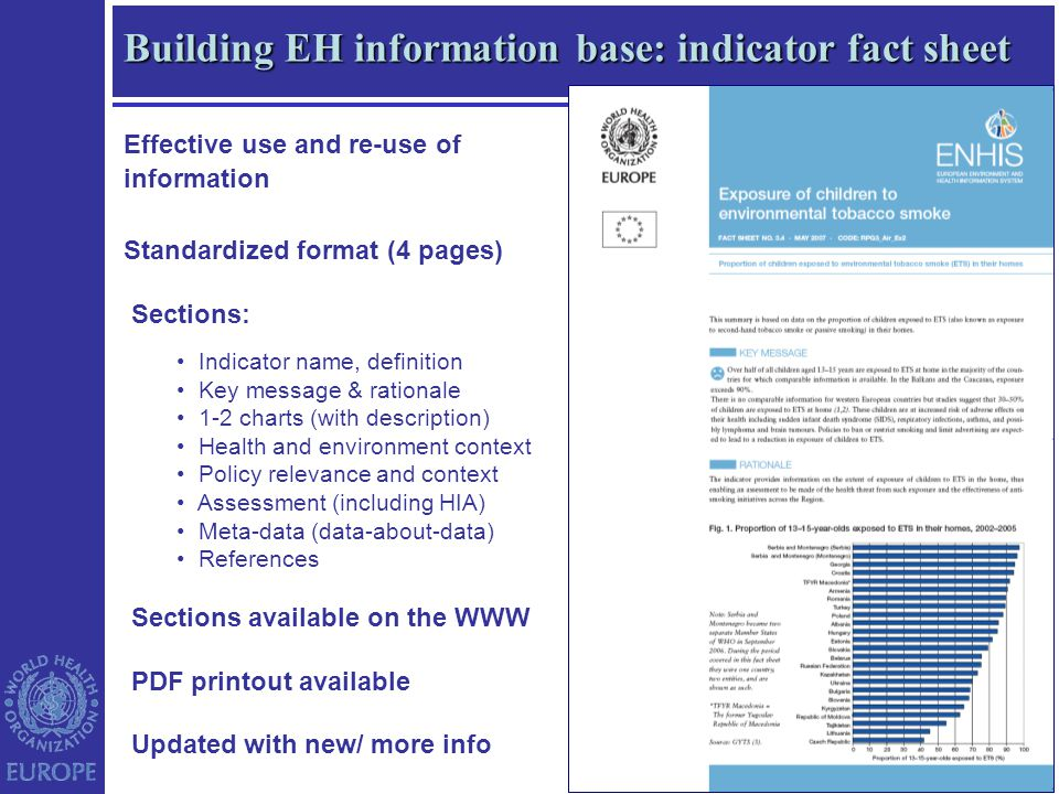 Building EH information base: indicator fact sheet Standardized format (4 pages) Sections: Indicator name, definition Key message & rationale 1-2 charts (with description) Health and environment context Policy relevance and context Assessment (including HIA) Meta-data (data-about-data) References Sections available on the WWW PDF printout available Updated with new/ more info Effective use and re-use of information