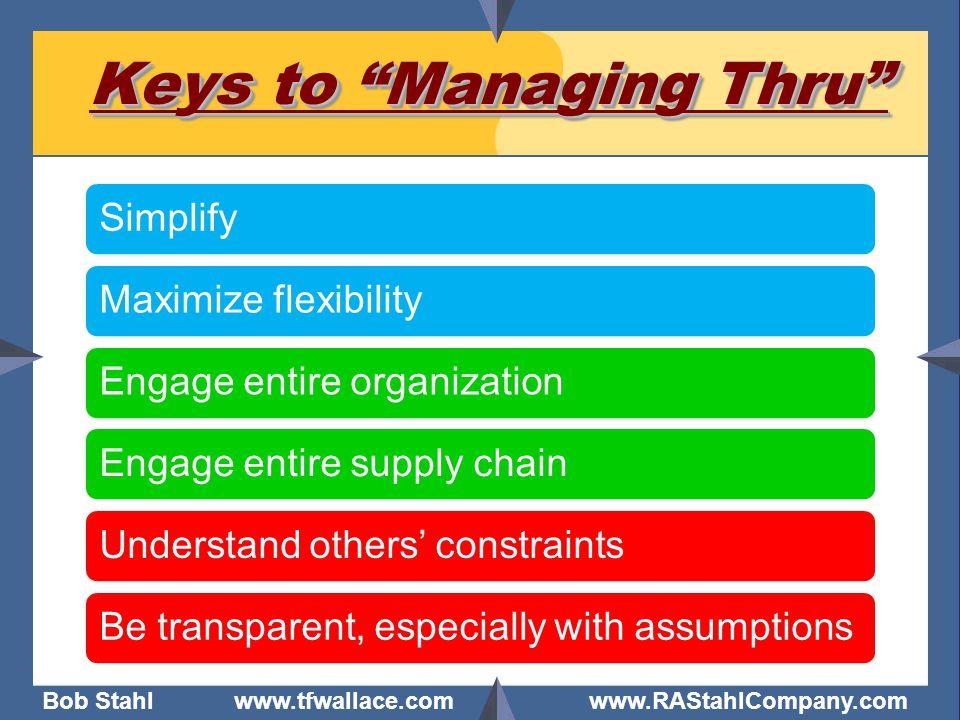 """Bob Stahl www.tfwallace.com www.RAStahlCompany.com Keys to """"Managing Thru"""" SimplifyMaximize flexibilityEngage entire organizationEngage entire supply"""