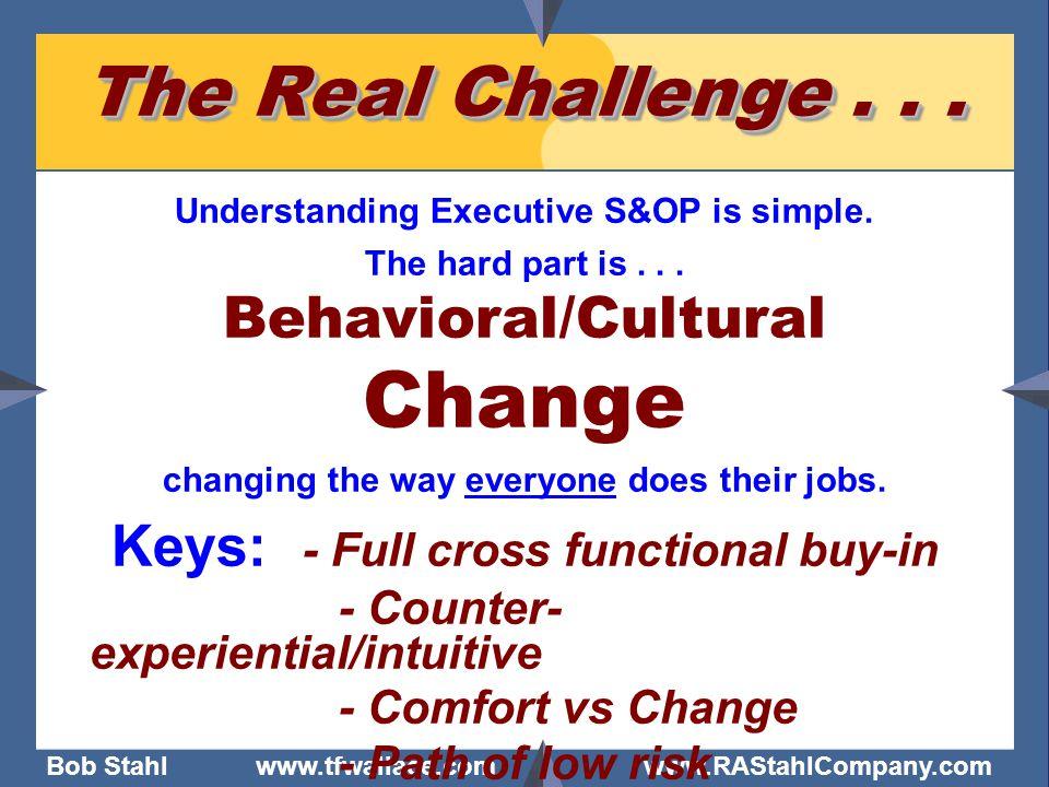 Bob Stahl www.tfwallace.com www.RAStahlCompany.com The Real Challenge...